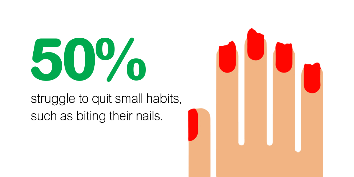 50 percent struggle to quit small habits